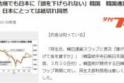"""韓国人「日本人にとって通貨スワップって何だ?""""日本に頭を下げられない韓国""""""""ウオンは紙切れ同然""""という記事を書いて精神勝利をしているのだが‥」 韓国の反応"""