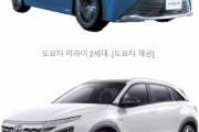 【韓国の反応】水素自動車販売…韓国、日本に遅れをとった。韓国の反応「労組の許可なしに生産できないから当然。」