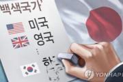 韓国人「日韓貿易戦争の結果は意外ですね‥」日本が韓国をホワイト国から排除した結果‥ 韓国の反応
