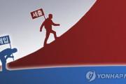 日本と同じ様に金を使ったら韓国は滅びる!日本とは比較不可能!韓国の国家負債が過去最高の1750兆ウォンに迫る 韓国の反応
