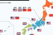【韓国】日本の代わりに韓国が分断された理由