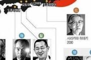 韓国人「日本人ノーベル賞受賞者の出身大学がコチラ‥」→「日本では地方大学でも受賞している」 韓国の反応