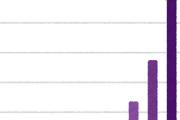 【韓国の反応】日本コロナ感染者5500人超…緊急事態発出は効果ナシ?…韓国人「5000人しか罹ってないのが不思議w」