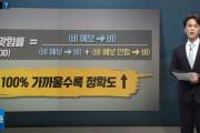 韓国人「韓国気象庁VS日本気象協会」天気予報が当たる確率が高いのは当然この国‥→「韓国程四季がはっきりしている国は無い」 韓国の反応