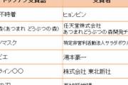 [韓国の反応]『新語・流行語大賞』2020に「愛の不時着」が選出[韓国ネット民]そもそも、文化に対する好奇心は韓国でも日本でも不買の対象になどならないのだ