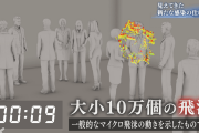 海外「やっぱりマスク必要!」日本の研究で明らかになった新型コロナの新たな感染経路(海外の反応)